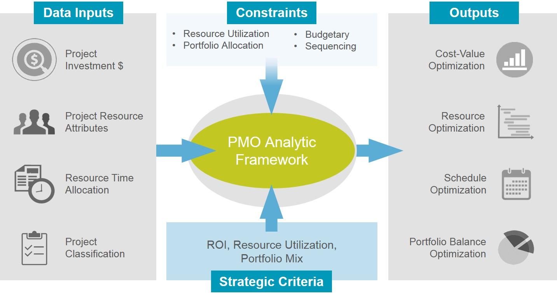 Optimization of Trading Systems and Portfolios | ICSI